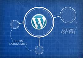 Post Type và Taxonomy trong WordPress